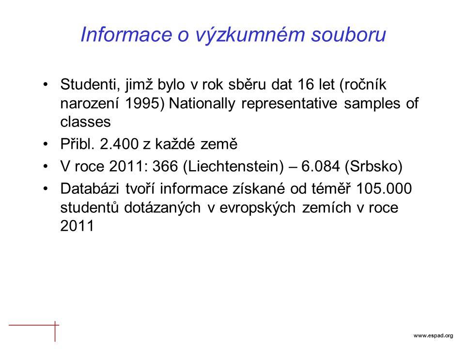 www.espad.org Informace o výzkumném souboru Studenti, jimž bylo v rok sběru dat 16 let (ročník narození 1995) Nationally representative samples of cla