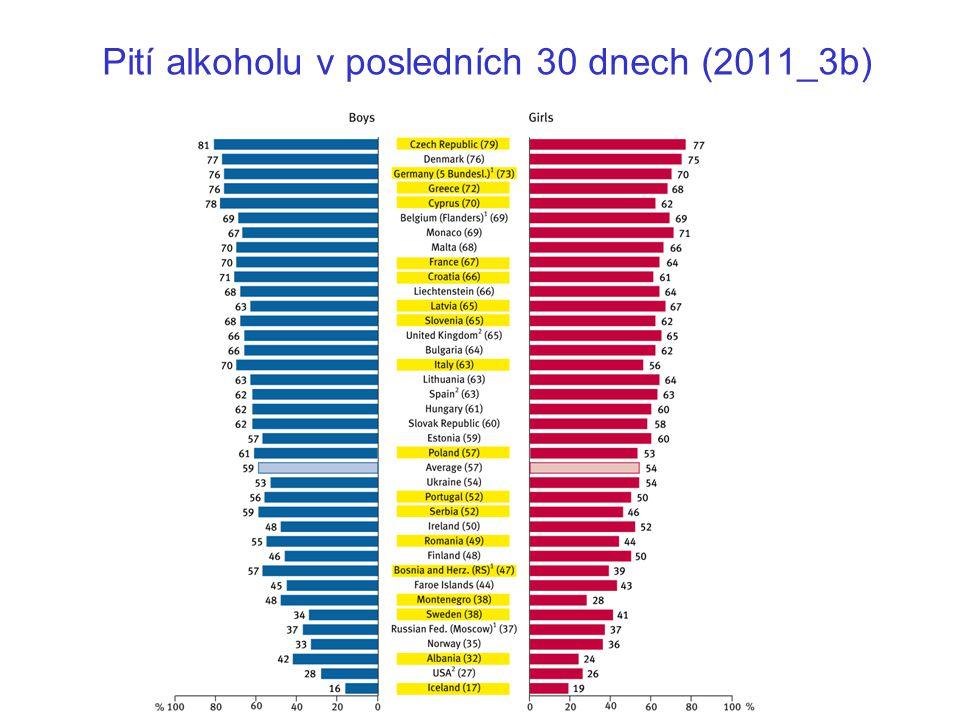 Pití alkoholu v posledních 30 dnech (2011_3b)