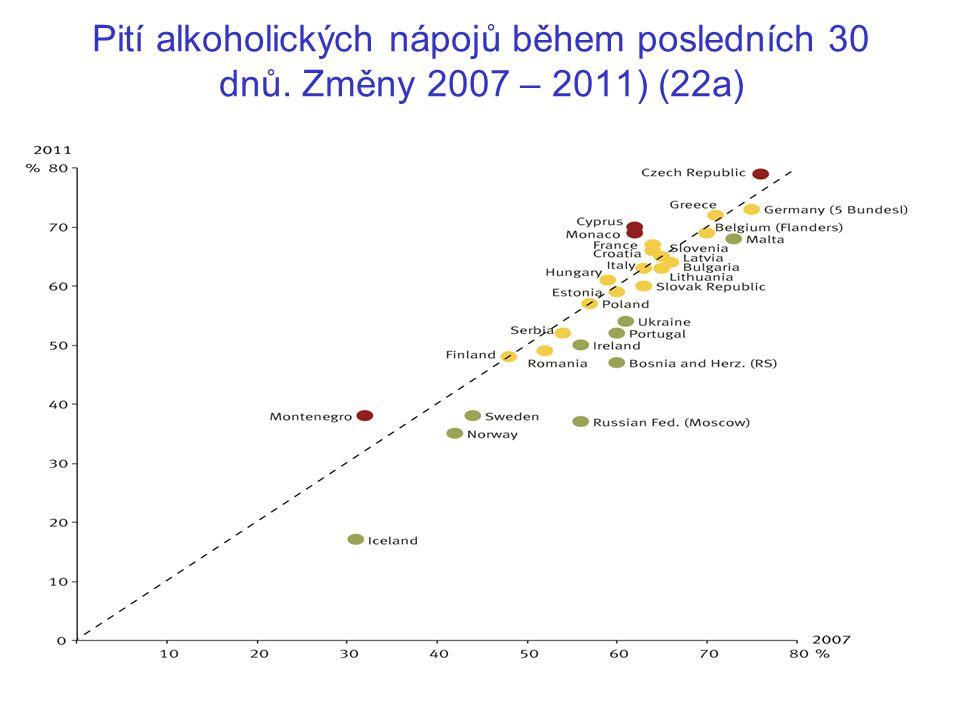 Pití alkoholických nápojů během posledních 30 dnů. Změny 2007 – 2011) (22a)