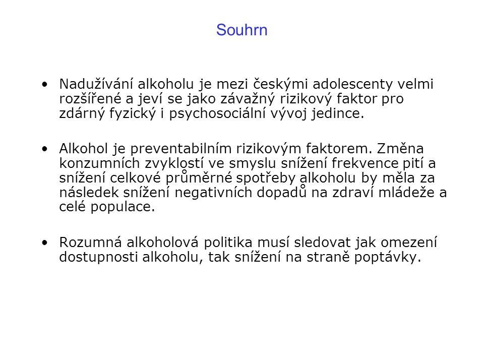 Souhrn Nadužívání alkoholu je mezi českými adolescenty velmi rozšířené a jeví se jako závažný rizikový faktor pro zdárný fyzický i psychosociální vývo