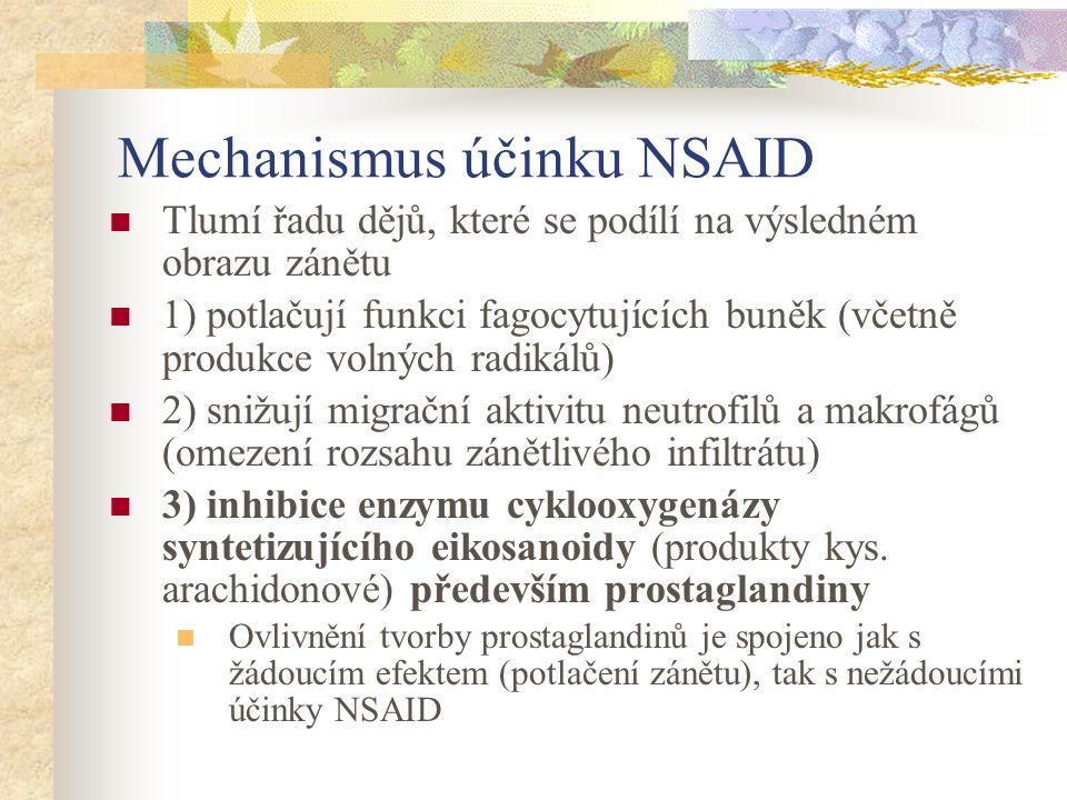 Mechanismus účinku NSAID Tlumí řadu dějů, které se podílí na výsledném obrazu zánětu 1) potlačují funkci fagocytujících buněk (včetně produkce volných