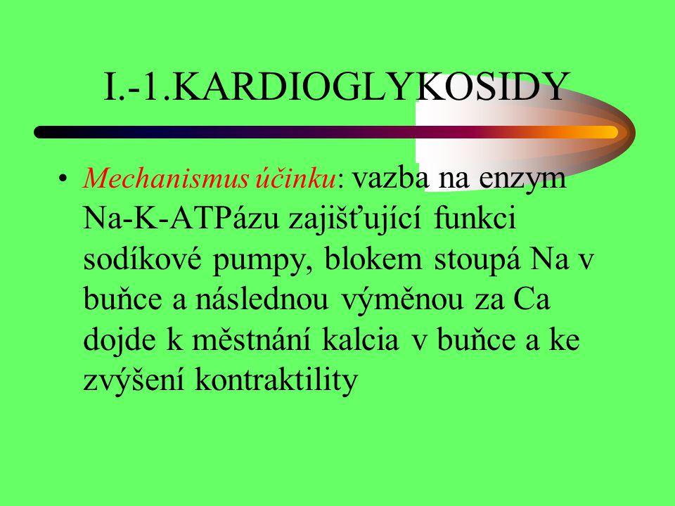 I.-1.KARDIOGLYKOSIDY Mechanismus účinku: vazba na enzym Na-K-ATPázu zajišťující funkci sodíkové pumpy, blokem stoupá Na v buňce a následnou výměnou za