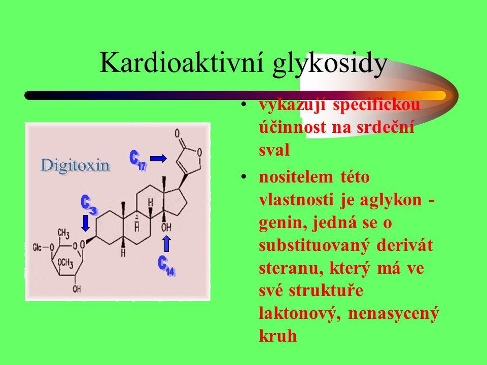 Kardioaktivní glykosidy vykazují specifickou účinnost na srdeční sval nositelem této vlastnosti je aglykon - genin, jedná se o substituovaný derivát s