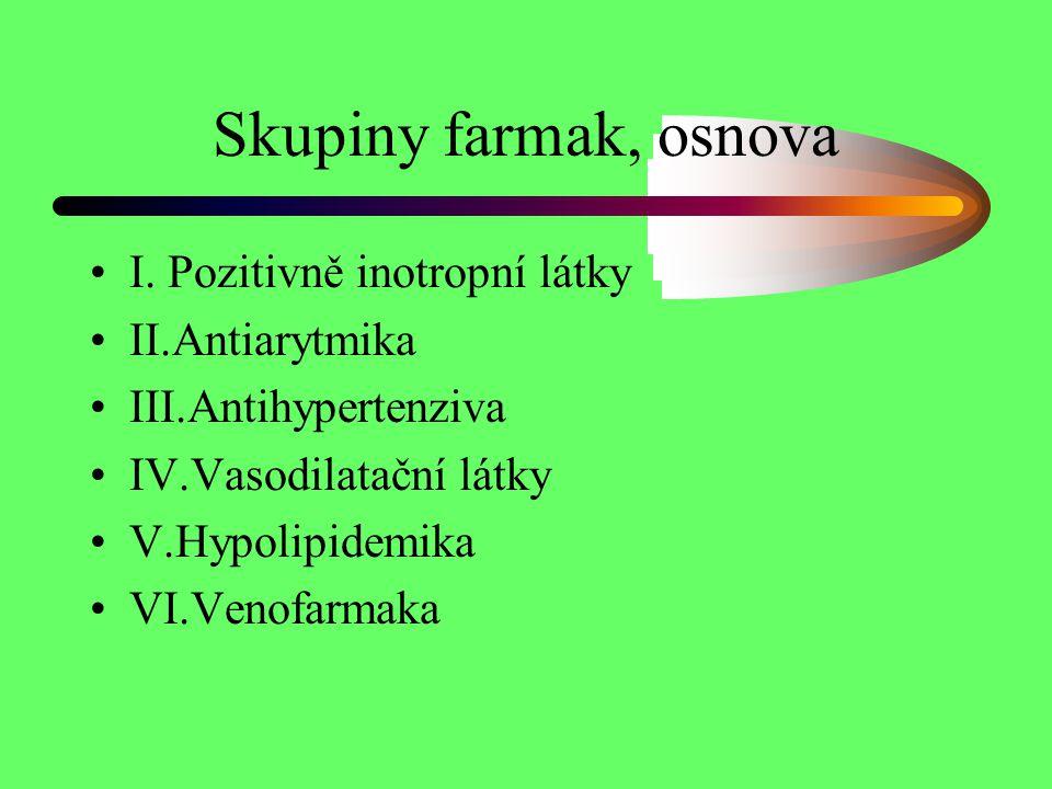 Skupiny farmak, osnova I. Pozitivně inotropní látky II.Antiarytmika III.Antihypertenziva IV.Vasodilatační látky V.Hypolipidemika VI.Venofarmaka