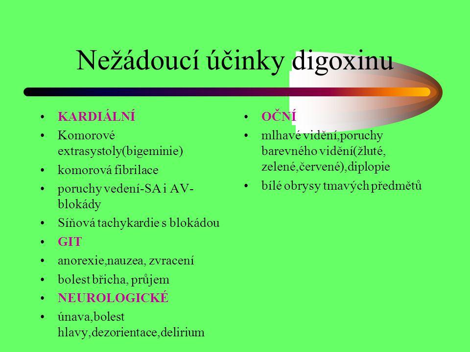 Nežádoucí účinky digoxinu KARDIÁLNÍ Komorové extrasystoly(bigeminie) komorová fibrilace poruchy vedení-SA i AV- blokády Síňová tachykardie s blokádou