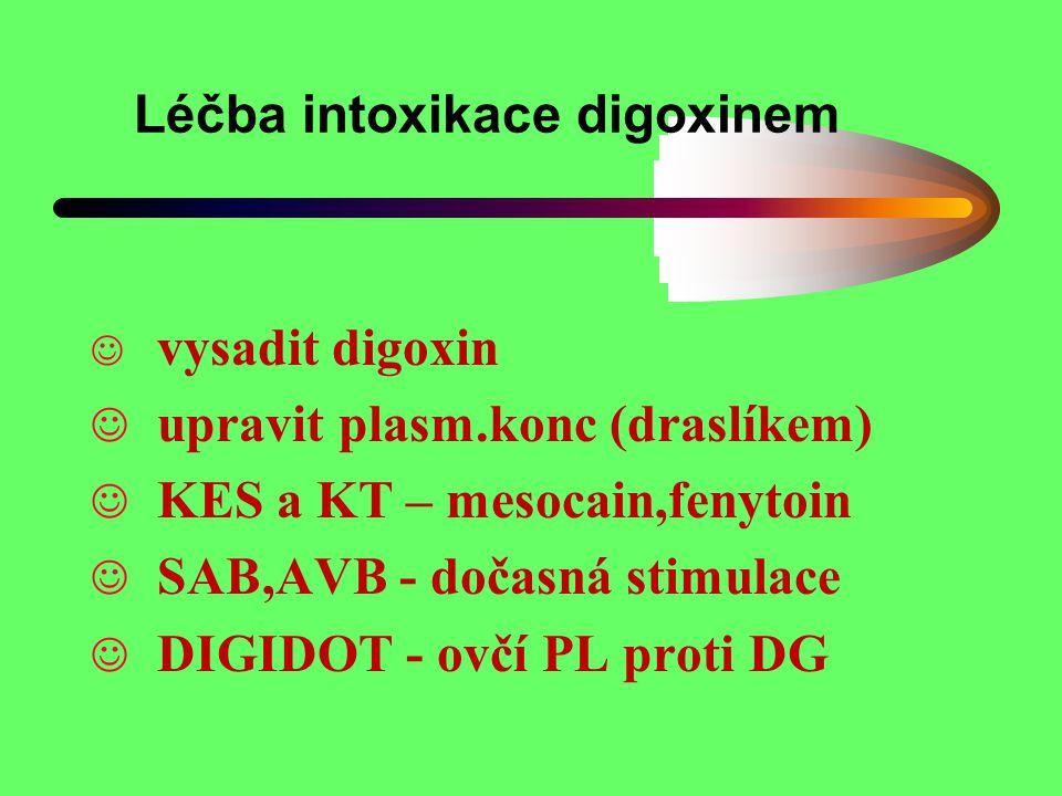 Léčba intoxikace digoxinem vysadit digoxin upravit plasm.konc (draslíkem) KES a KT – mesocain,fenytoin SAB,AVB - dočasná stimulace DIGIDOT - ovčí PL p