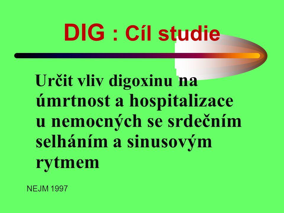 DIG : Cíl studie Určit vliv digoxinu na úmrtnost a hospitalizace u nemocných se srdečním selháním a sinusovým rytmem NEJM 1997