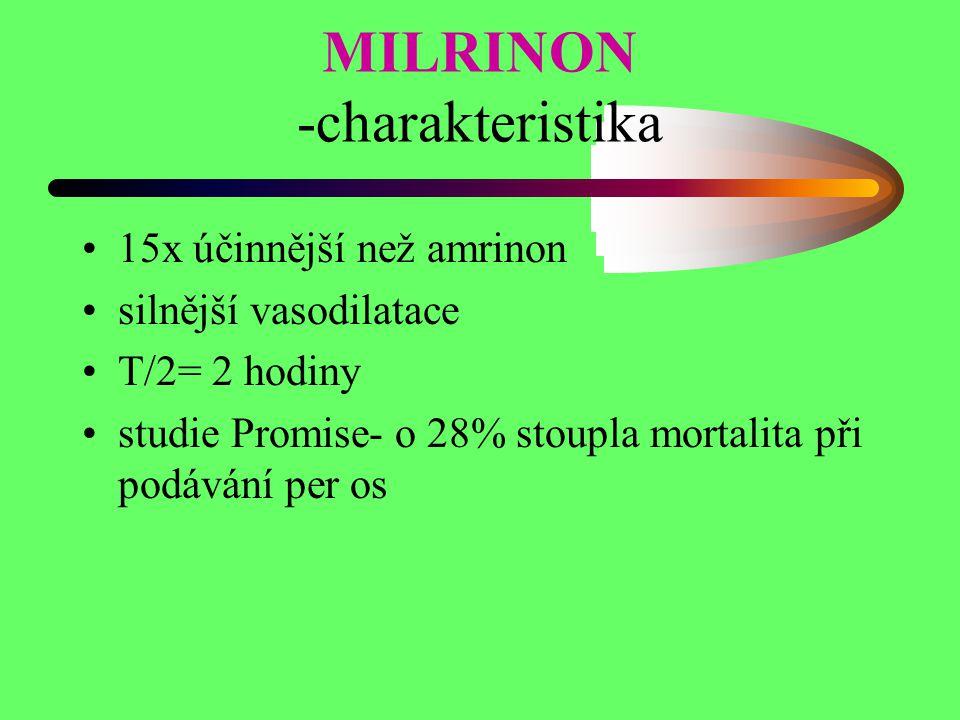 MILRINON -charakteristika 15x účinnější než amrinon silnější vasodilatace T/2= 2 hodiny studie Promise- o 28% stoupla mortalita při podávání per os