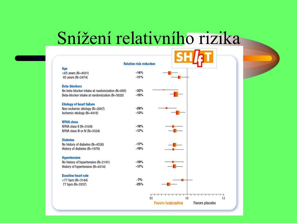 Snížení relativního rizika