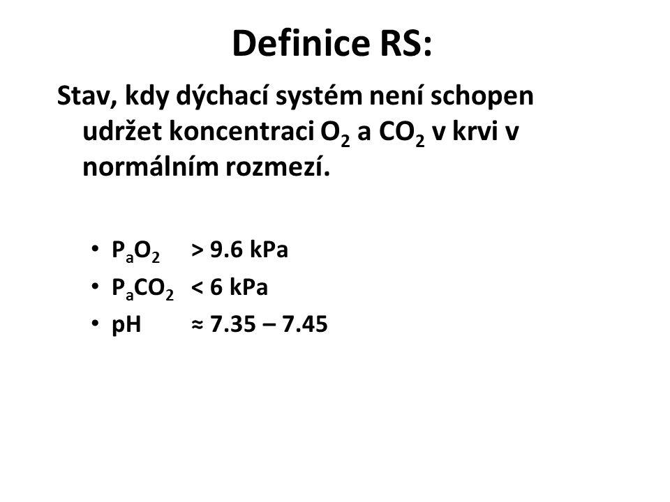Definice RS: Stav, kdy dýchací systém není schopen udržet koncentraci O 2 a CO 2 v krvi v normálním rozmezí. P a O 2 > 9.6 kPa P a CO 2 < 6 kPa pH≈ 7.