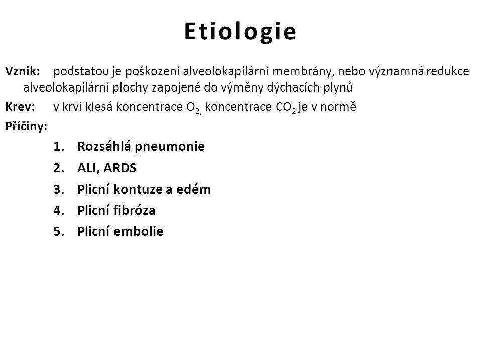 Etiologie Vznik: podstatou je poškození alveolokapilární membrány, nebo významná redukce alveolokapilární plochy zapojené do výměny dýchacích plynů Kr
