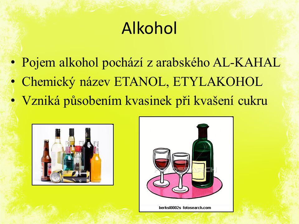 Alkohol Pojem alkohol pochází z arabského AL-KAHAL Chemický název ETANOL, ETYLAKOHOL Vzniká působením kvasinek při kvašení cukru