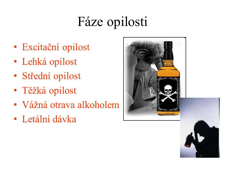 Fáze opilosti Excitační opilost Lehká opilost Střední opilost Těžká opilost Vážná otrava alkoholem Letální dávka