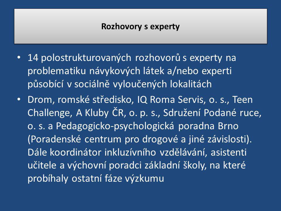 14 polostrukturovaných rozhovorů s experty na problematiku návykových látek a/nebo experti působící v sociálně vyloučených lokalitách Drom, romské stř