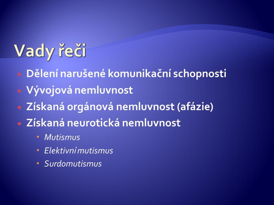  Dělení narušené komunikační schopnosti  Vývojová nemluvnost  Získaná orgánová nemluvnost (afázie)  Získaná neurotická nemluvnost  Mutismus  Ele