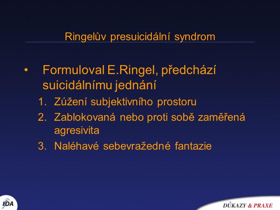 Ringelův presuicidální syndrom Formuloval E.Ringel, předchází suicidálnímu jednání 1.Zúžení subjektivního prostoru 2.Zablokovaná nebo proti sobě zaměřená agresivita 3.Naléhavé sebevražedné fantazie