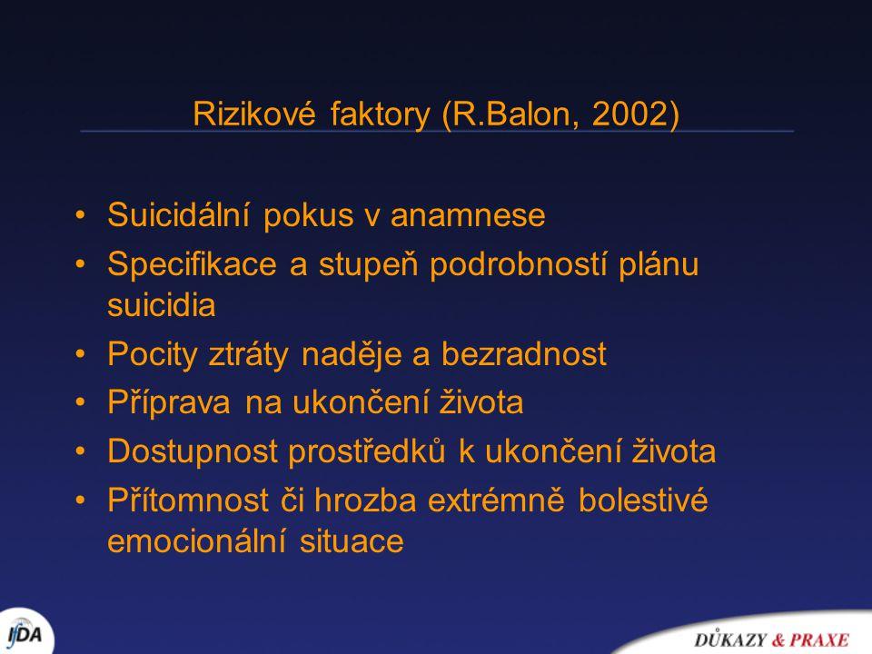 Rizikové faktory (R.Balon, 2002) Suicidální pokus v anamnese Specifikace a stupeň podrobností plánu suicidia Pocity ztráty naděje a bezradnost Příprava na ukončení života Dostupnost prostředků k ukončení života Přítomnost či hrozba extrémně bolestivé emocionální situace