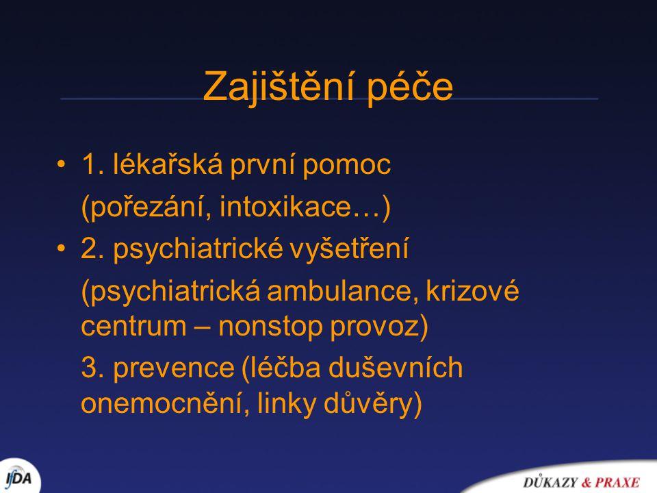 Zajištění péče 1.lékařská první pomoc (pořezání, intoxikace…) 2.