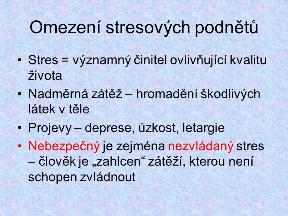 """Omezení stresových podnětů Stres = významný činitel ovlivňující kvalitu života Nadměrná zátěž – hromadění škodlivých látek v těle Projevy – deprese, úzkost, letargie Nebezpečný je zejména nezvládaný stres – člověk je """"zahlcen zátěží, kterou není schopen zvládnout"""
