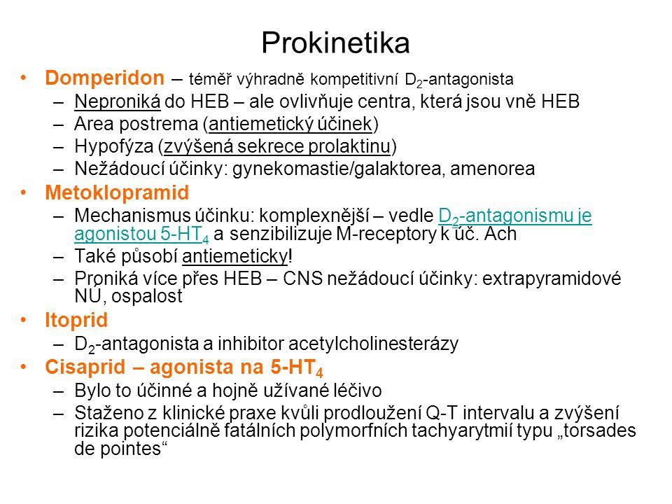 Prokinetika Domperidon – téměř výhradně kompetitivní D 2 -antagonista –Neproniká do HEB – ale ovlivňuje centra, která jsou vně HEB –Area postrema (ant