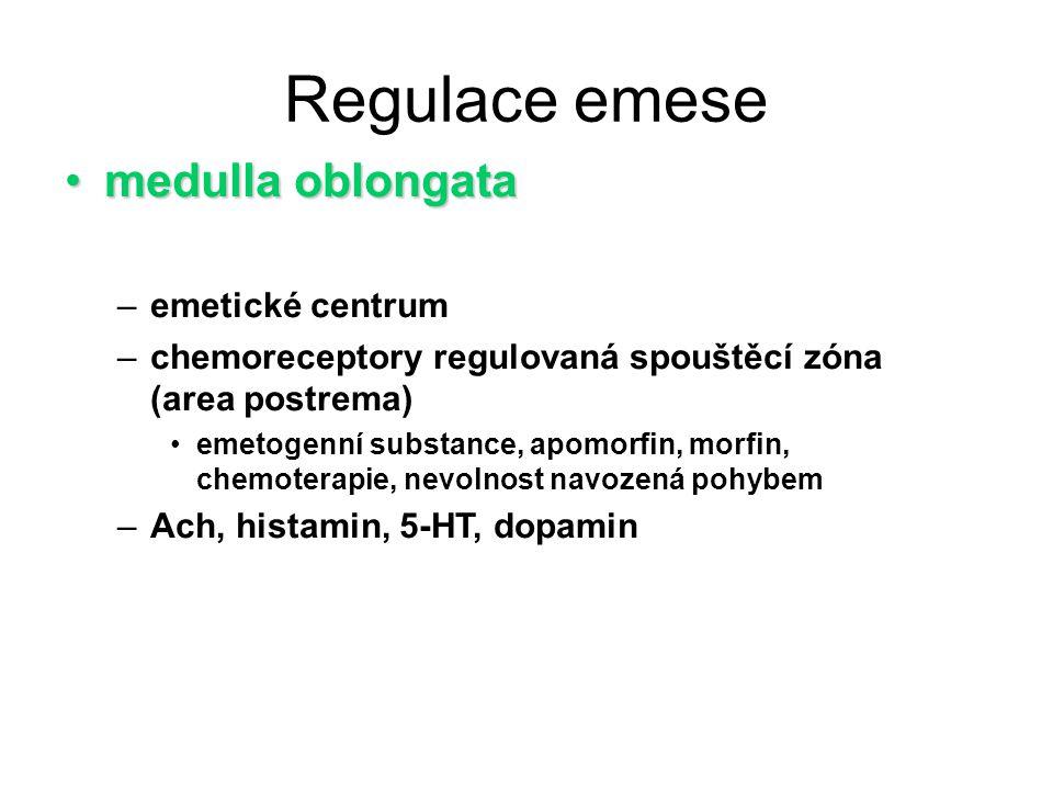 Regulace emese medulla oblongatamedulla oblongata –emetické centrum –chemoreceptory regulovaná spouštěcí zóna (area postrema) emetogenní substance, ap