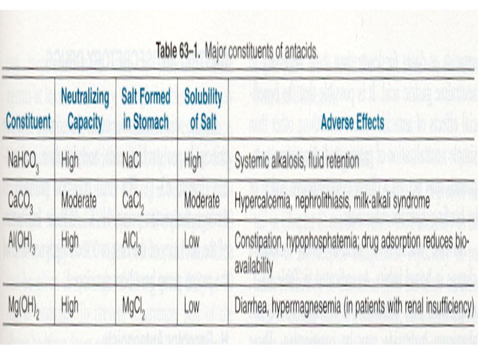 Opioidní obstipancia Léčiva která signifikantně snižují motilitu GIT, snižují rychlost pasáže a zvyšují absorpci vody MÚ: ovlivnění  a δ -receptorů v enterickém n.