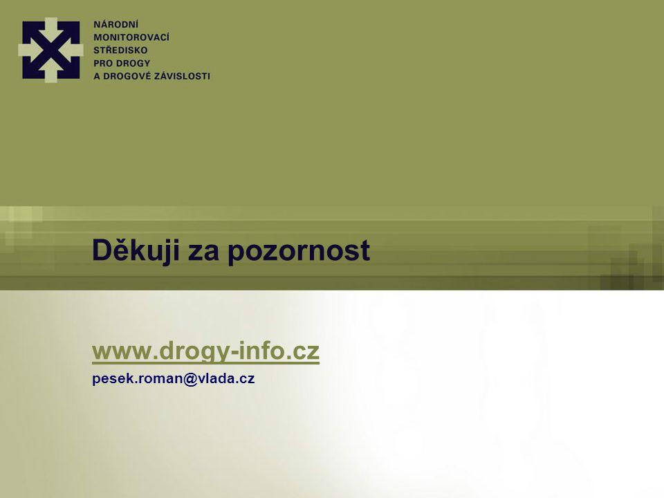 Děkuji za pozornost www.drogy-info.cz pesek.roman@vlada.cz