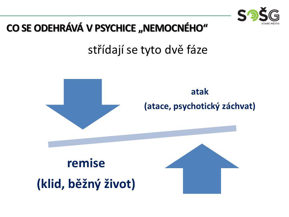"""CO SE ODEHRÁVÁ V PSYCHICE """"NEMOCNÉHO střídají se tyto dvě fáze atak (atace, psychotický záchvat) remise (klid, běžný život)"""