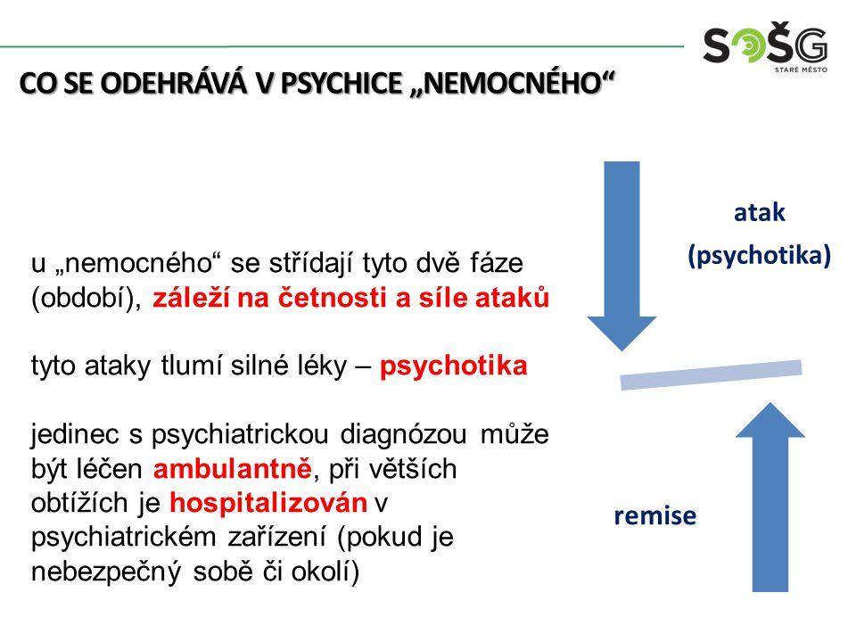 """CO SE ODEHRÁVÁ V PSYCHICE """"NEMOCNÉHO atak (psychotika) remise u """"nemocného se střídají tyto dvě fáze (období), záleží na četnosti a síle ataků tyto ataky tlumí silné léky – psychotika jedinec s psychiatrickou diagnózou může být léčen ambulantně, při větších obtížích je hospitalizován v psychiatrickém zařízení (pokud je nebezpečný sobě či okolí)"""