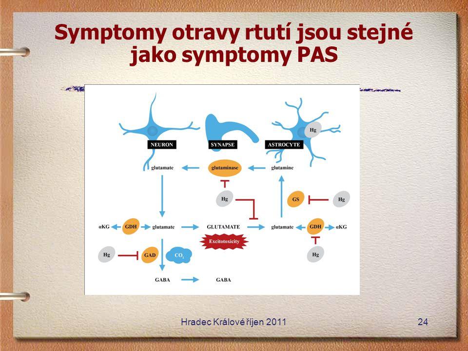 Symptomy otravy rtutí jsou stejné jako symptomy PAS Hradec Králové říjen 201124