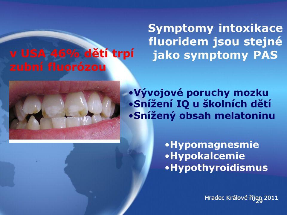 Hradec Králové říjen 2011 v USA 46% dětí trpí zubní fluorózou Vývojové poruchy mozku Snížení IQ u školních dětí Snížený obsah melatoninu Symptomy into