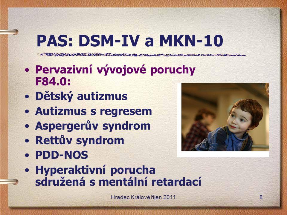 PAS: DSM-IV a MKN-10 Pervazivní vývojové poruchy F84.0: Dětský autizmus Autizmus s regresem Aspergerův syndrom Rettův syndrom PDD-NOS Hyperaktivní por