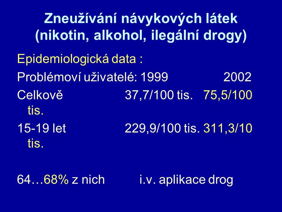 Zneužívání návykových látek (nikotin, alkohol, ilegální drogy) Epidemiologická data : Problémoví uživatelé: 1999 2002 Celkově 37,7/100 tis.