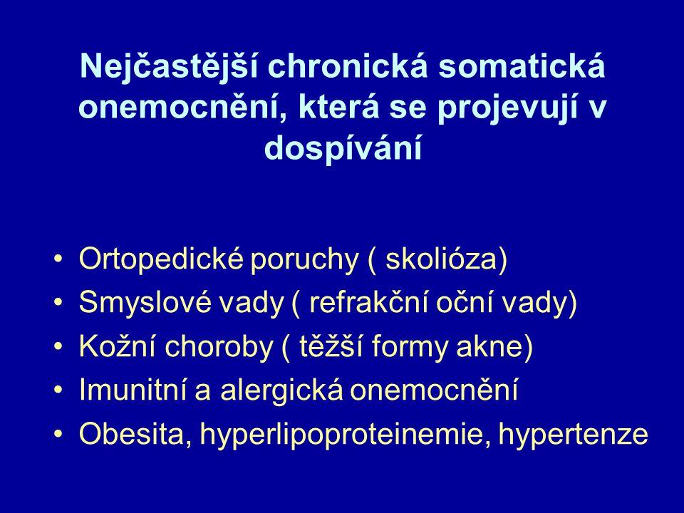 Nejčastější chronická somatická onemocnění, která se projevují v dospívání Ortopedické poruchy ( skolióza) Smyslové vady ( refrakční oční vady) Kožní choroby ( těžší formy akne) Imunitní a alergická onemocnění Obesita, hyperlipoproteinemie, hypertenze