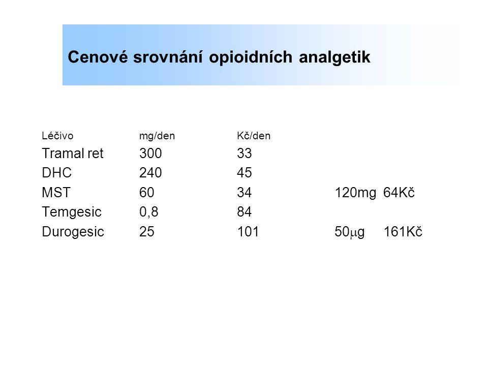 Durogesic - fentanyl TTS vs.