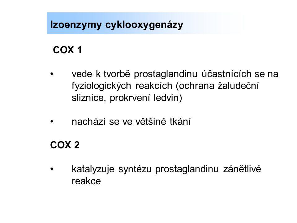 LéčivoPoměr inhibice COX 2/COX 1 piroxicam250 tolmentin175 kys.