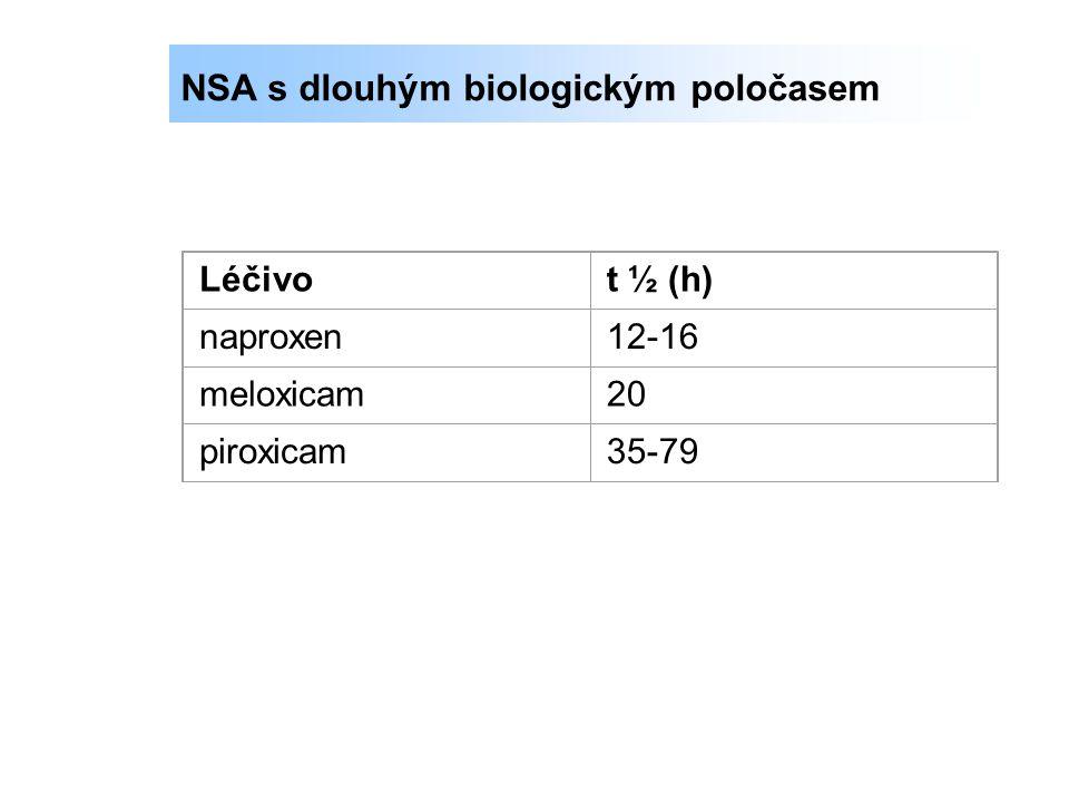 Nesteroidní antiflogistika