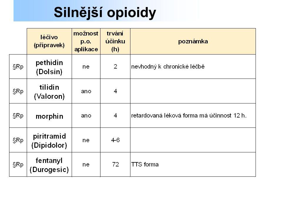 Intoxikace pethidinem Pacientnka 45 let, Ca ovaria Dolsin 150 mg i.m.