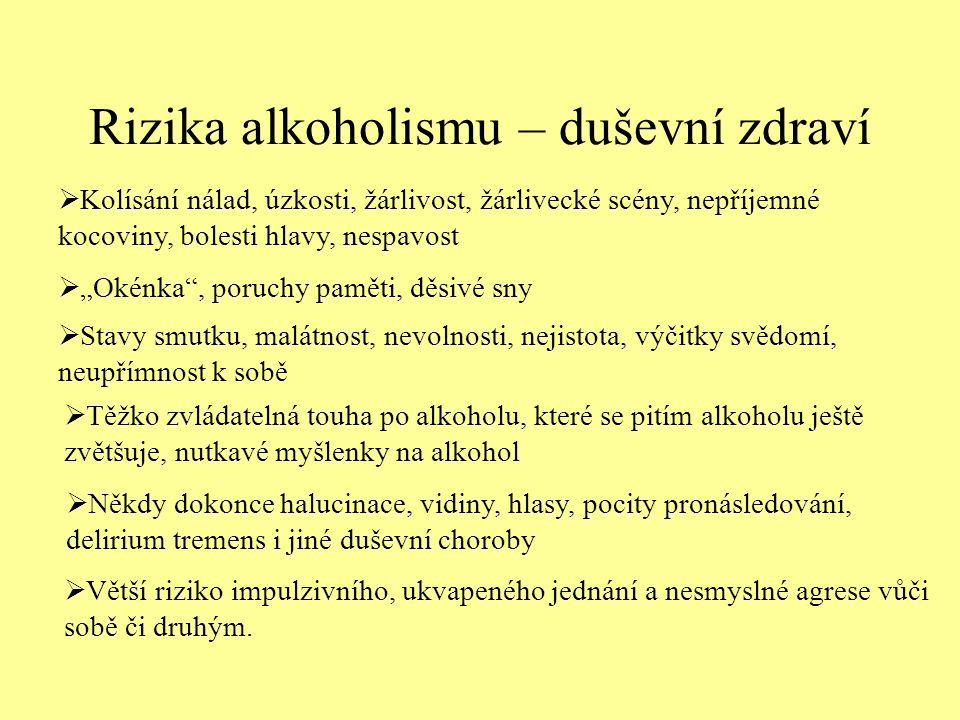 """Rizika alkoholismu – duševní zdraví  Kolísání nálad, úzkosti, žárlivost, žárlivecké scény, nepříjemné kocoviny, bolesti hlavy, nespavost  """"Okénka , poruchy paměti, děsivé sny  Stavy smutku, malátnost, nevolnosti, nejistota, výčitky svědomí, neupřímnost k sobě  Těžko zvládatelná touha po alkoholu, které se pitím alkoholu ještě zvětšuje, nutkavé myšlenky na alkohol  Někdy dokonce halucinace, vidiny, hlasy, pocity pronásledování, delirium tremens i jiné duševní choroby  Větší riziko impulzivního, ukvapeného jednání a nesmyslné agrese vůči sobě či druhým."""