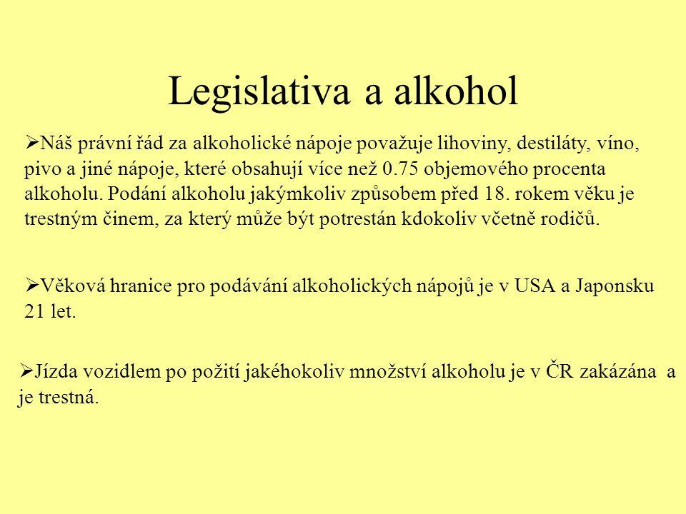 Legislativa a alkohol  Jízda vozidlem po požití jakéhokoliv množství alkoholu je v ČR zakázána a je trestná.