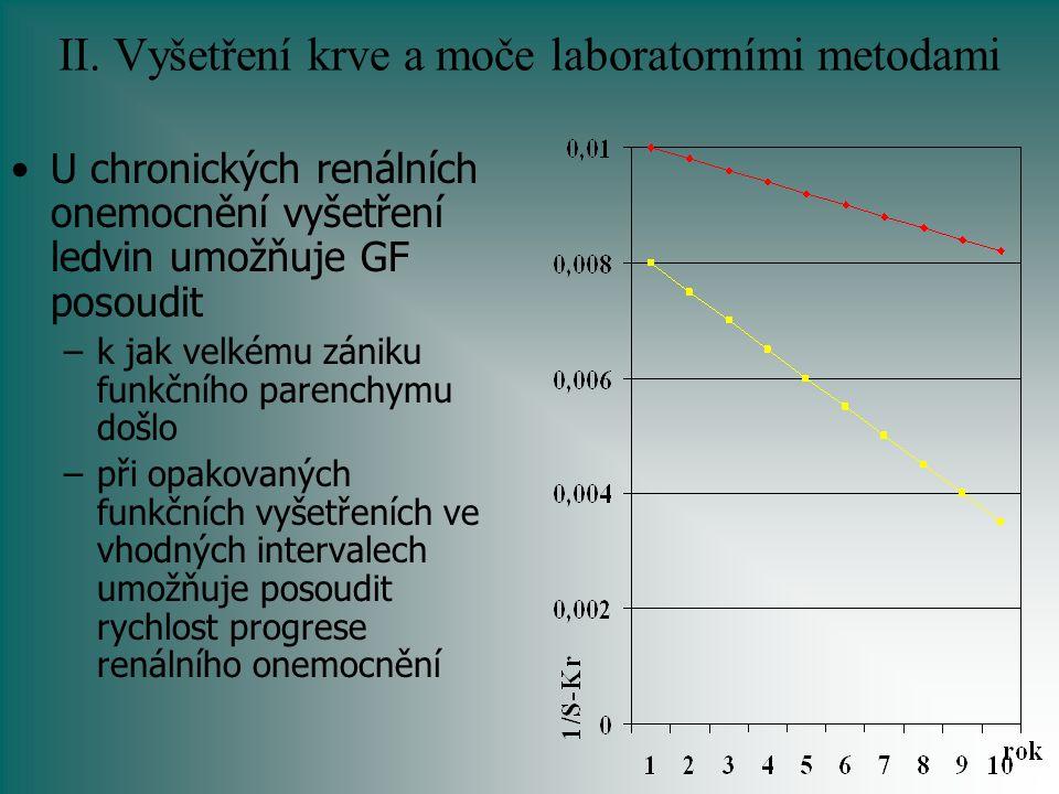 II. Vyšetření krve a moče laboratorními metodami U chronických renálních onemocnění vyšetření ledvin umožňuje GF posoudit –k jak velkému zániku funkčn