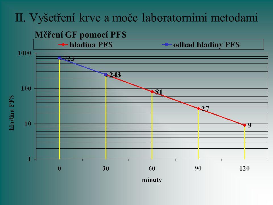 II. Vyšetření krve a moče laboratorními metodami Měření GF pomocí PFS