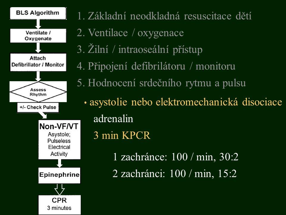 asystolie nebo elektromechanická disociace adrenalin 3 min KPCR 5. Hodnocení srdečního rytmu a pulsu 3. Žilní / intraoseální přístup 1. Základní neodk