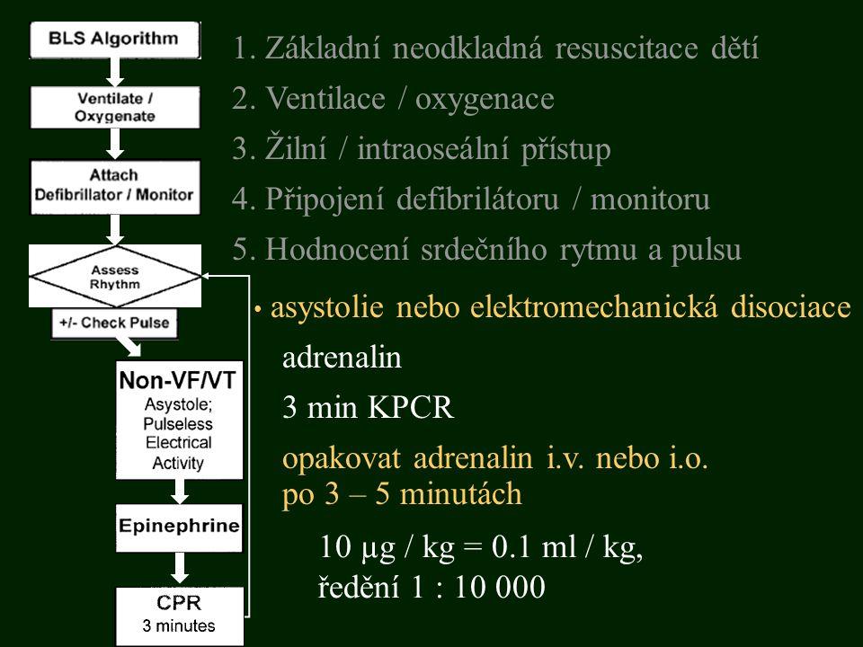 asystolie nebo elektromechanická disociace adrenalin 3 min KPCR opakovat adrenalin i.v. nebo i.o. po 3 – 5 minutách 10 µg / kg = 0.1 ml / kg, ředění 1