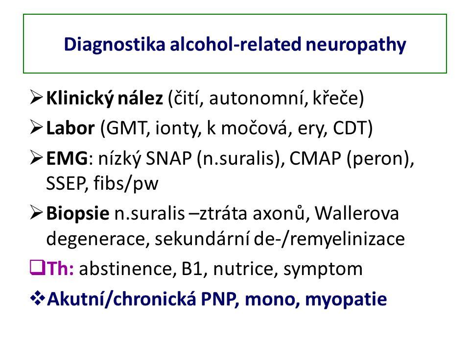 Diagnostika alcohol-related neuropathy  Klinický nález (čití, autonomní, křeče)  Labor (GMT, ionty, k močová, ery, CDT)  EMG: nízký SNAP (n.suralis