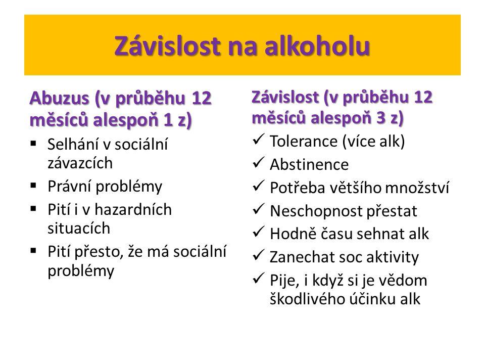 Závislost na alkoholu Abuzus (v průběhu 12 měsíců alespoň 1 z)  Selhání v sociální závazcích  Právní problémy  Pití i v hazardních situacích  Pití