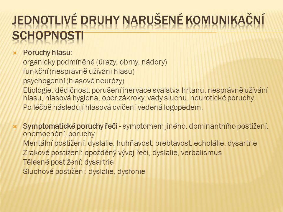  Poruchy hlasu: organicky podmíněné (úrazy, obrny, nádory) funkční (nesprávně užívání hlasu) psychogenní (hlasové neurózy) Etiologie: dědičnost, poru