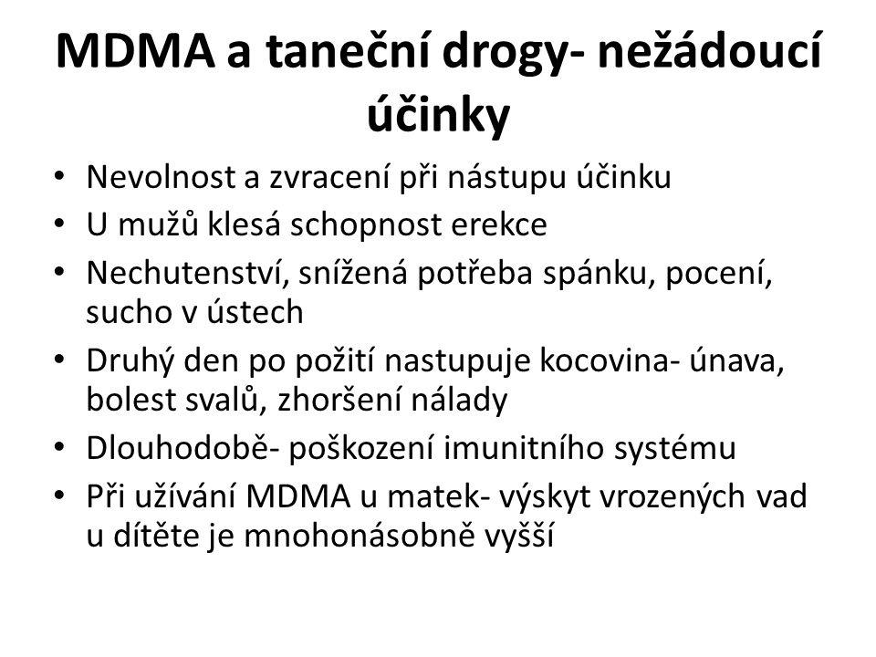 MDMA a taneční drogy- nežádoucí účinky Nevolnost a zvracení při nástupu účinku U mužů klesá schopnost erekce Nechutenství, snížená potřeba spánku, poc
