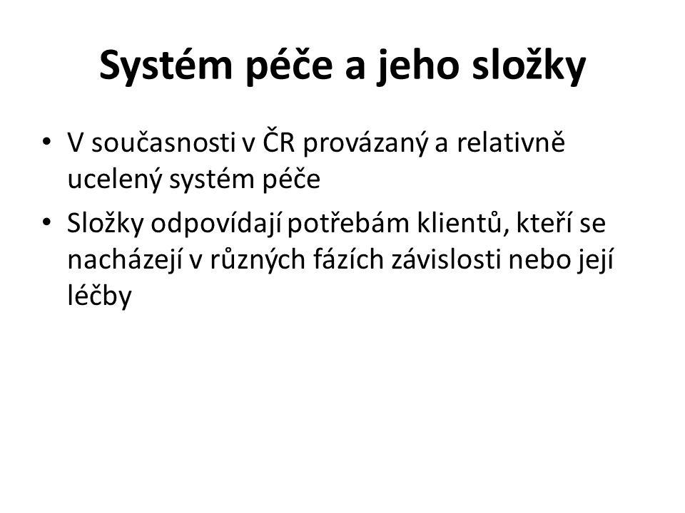 Systém péče a jeho složky V současnosti v ČR provázaný a relativně ucelený systém péče Složky odpovídají potřebám klientů, kteří se nacházejí v různýc