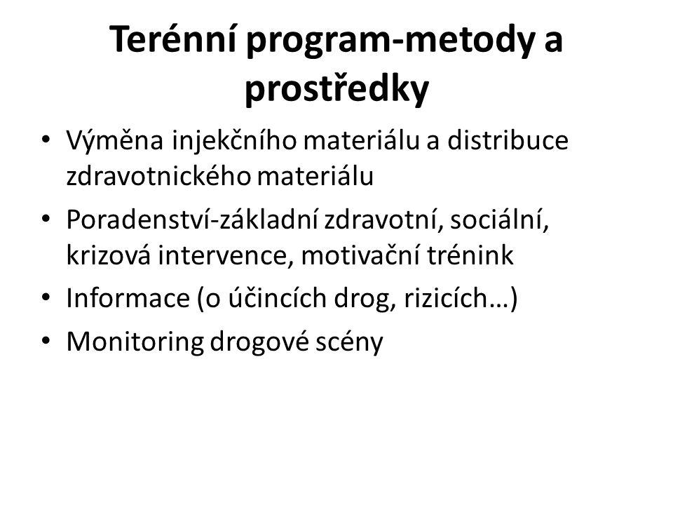 Terénní program-metody a prostředky Výměna injekčního materiálu a distribuce zdravotnického materiálu Poradenství-základní zdravotní, sociální, krizov